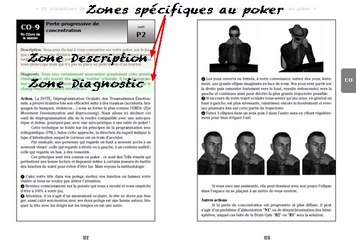 "Poker No Stress, une ""bible"" d'outils No-Stress"