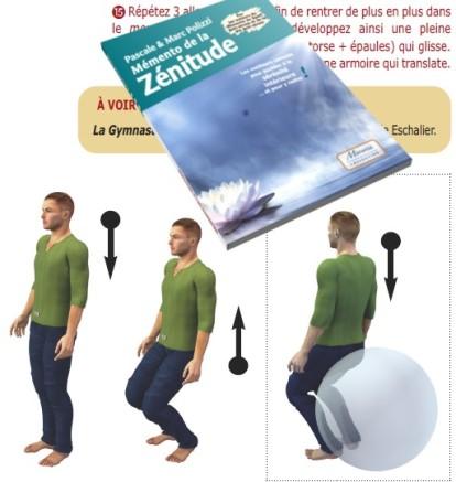 Zénitude p71
