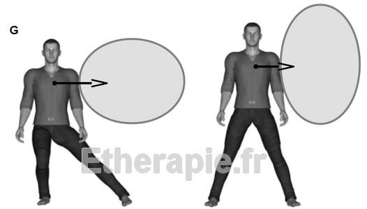 Mouvement Neuro-Sensoriel Gauche-Droite (Taichi archaique)