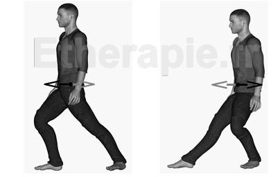 Mouvement Neuro-Sensoriel Avant-Arrière