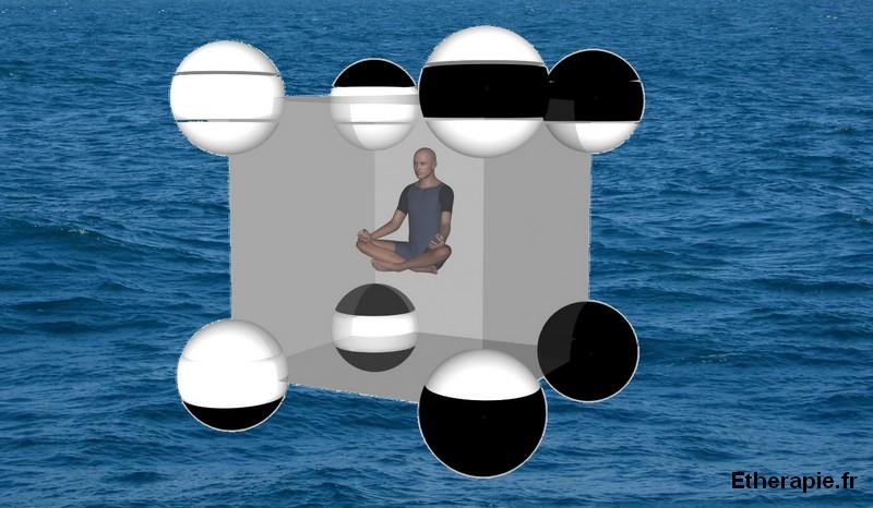 Tao-Yin-Yang-Trigrammes