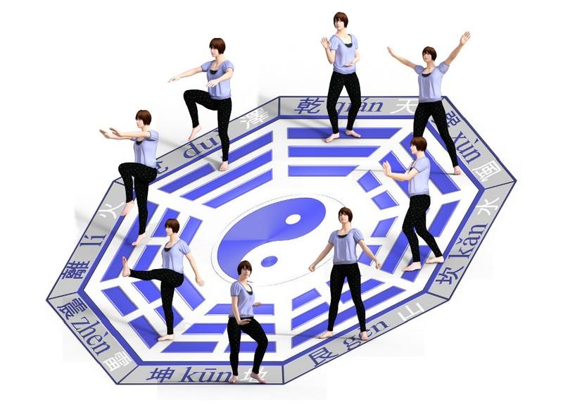 Les 8 Qi-gong des 8 énergies du Pa-kua